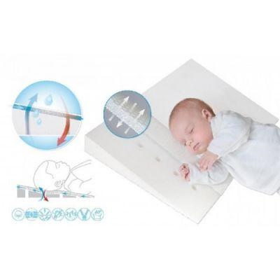 BabyMatex - Plan inclinat antisufocare 60x36 cm cu husa detasabila Aeroklin