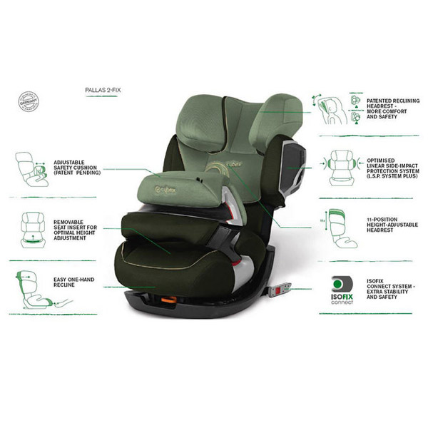 Cybex - Scaun Auto Pallas Isofix 2 Fix